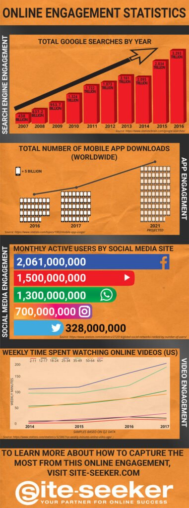 Engagement-Infographic